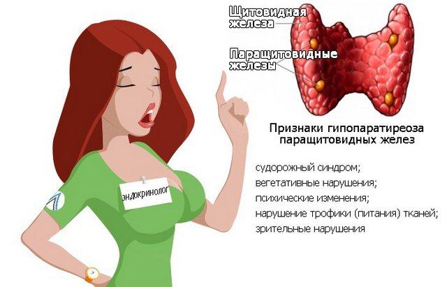 Гипопаратиреоз паращитовидных желез