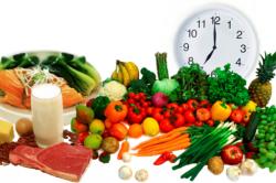 Правильное питание для лечения геморроя